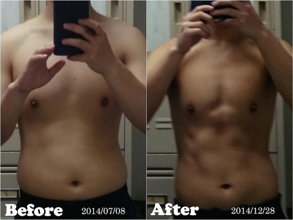 2014年のダイエットの成果